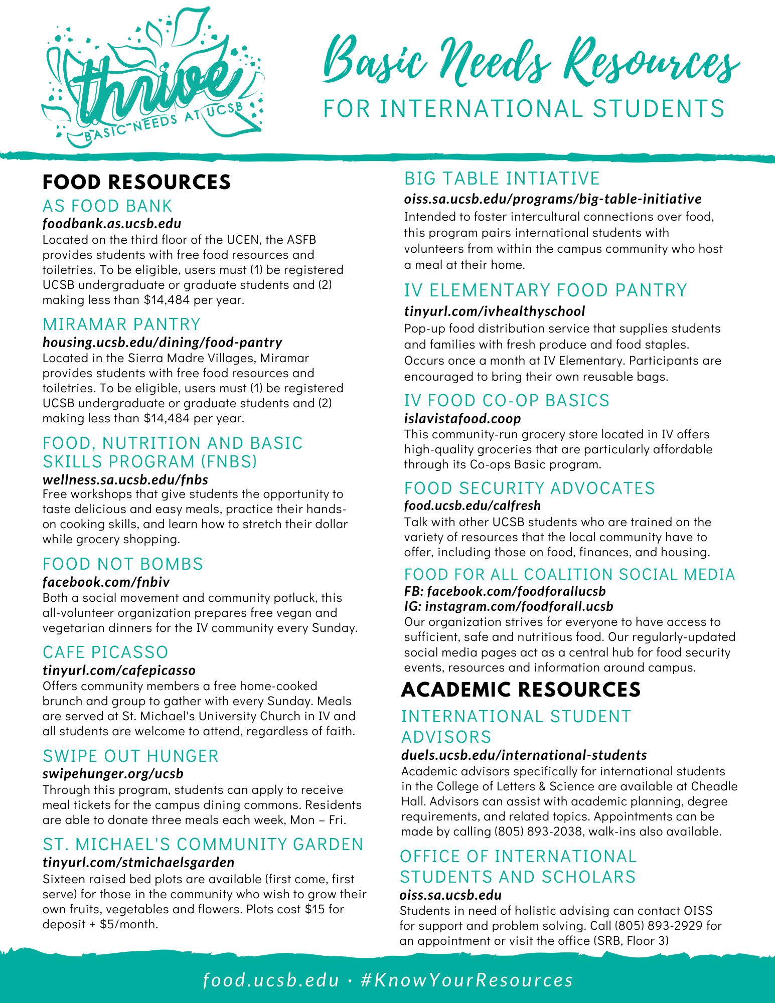 Copy of International Student Resource Guide