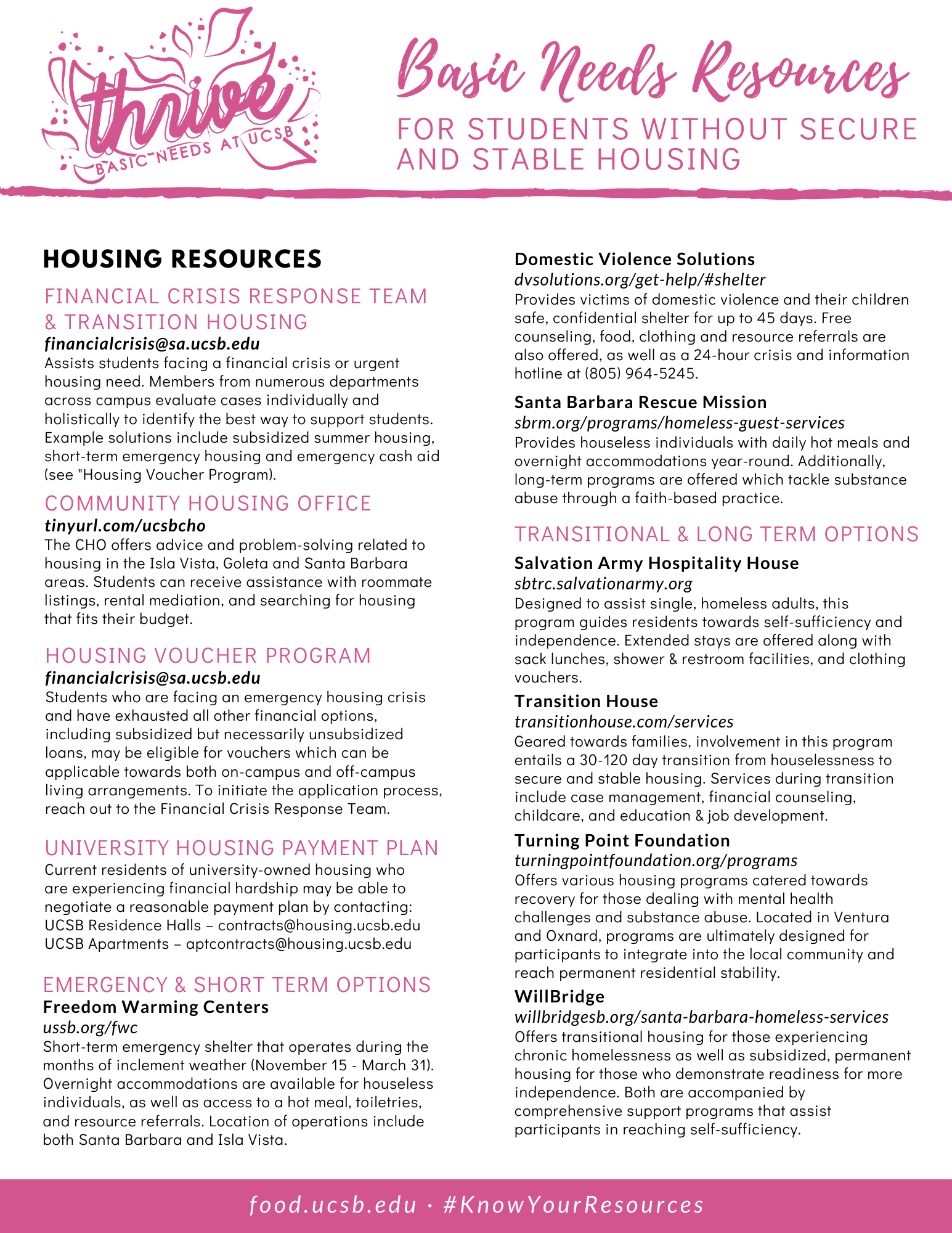 Updated Houseless Student Resource Guide